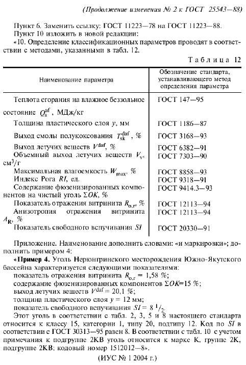 классификация трубопроводов по категориям и группам